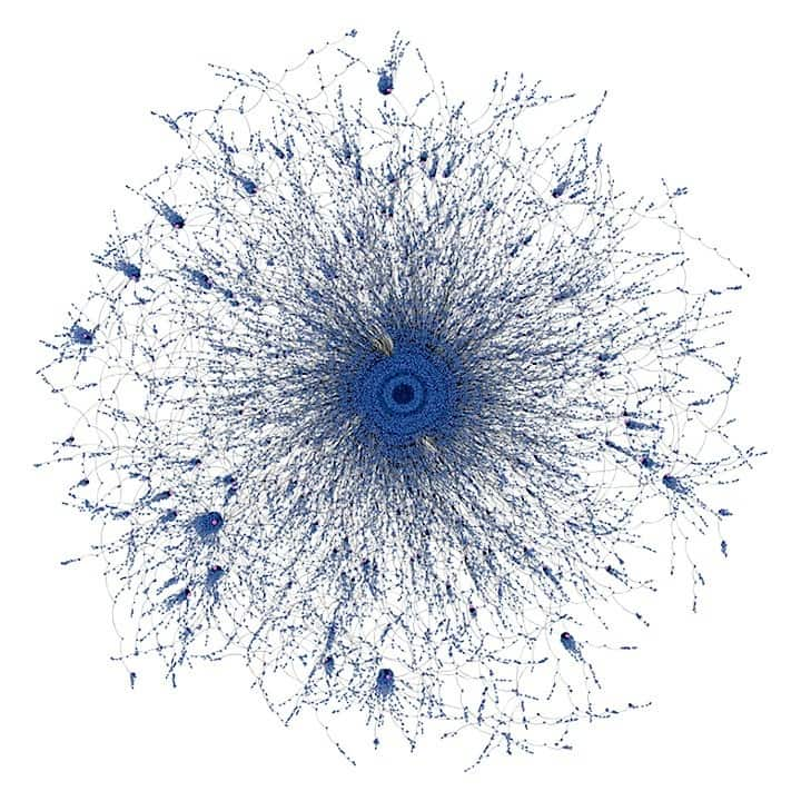 One million shares on Facebook visualised