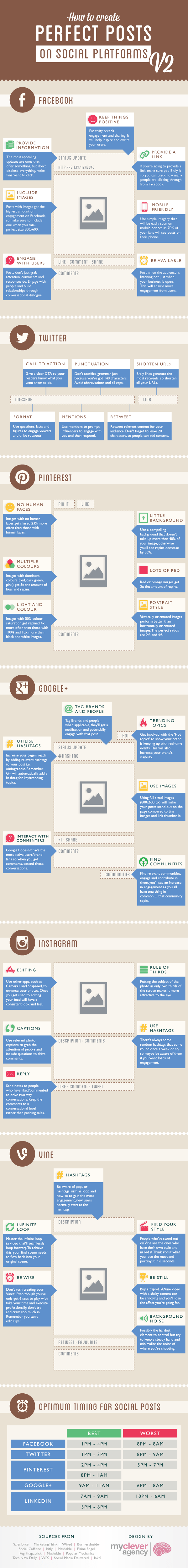 How to create perfect posts on social media platforms infographic