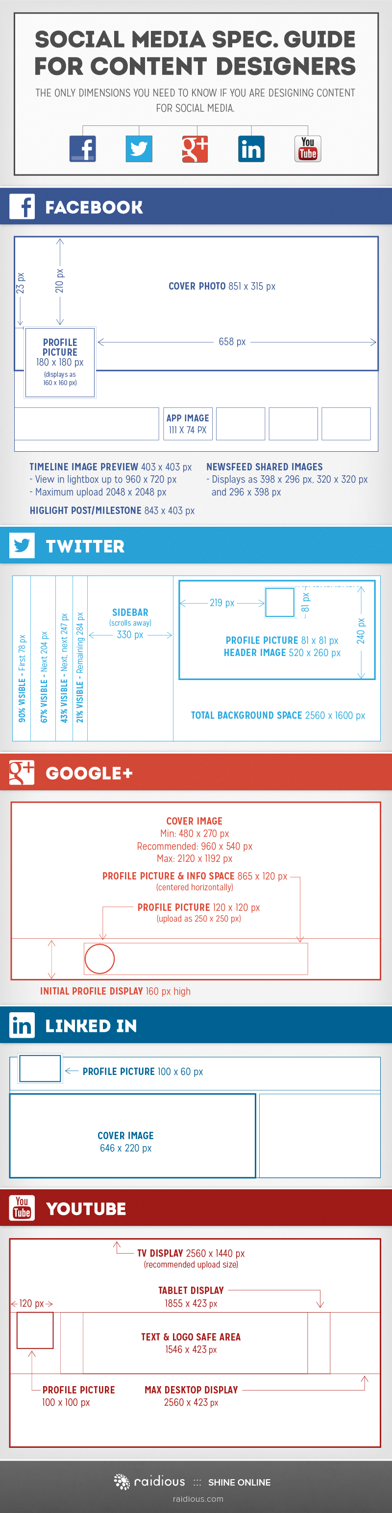 Visual content marketing resource – a template for image sizes for your social network profiles