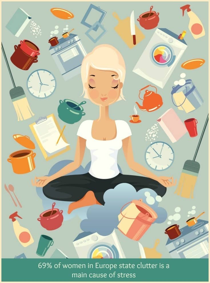 69 per cent of women in Europe see clutter as a main cause of stress
