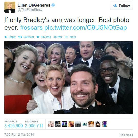 the most retweeted image on Twitter becomes the Ellen DeGeneres Oscars selfie which was in fact a product placement by Samsung