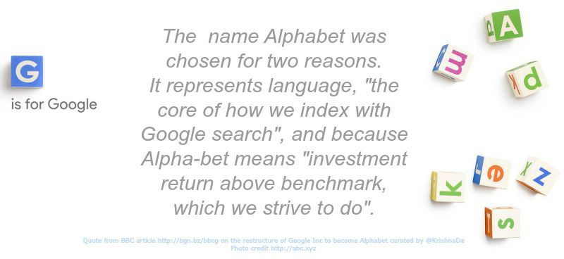 What is in a name - the rebranding of Google Inc to Alphabet Inc