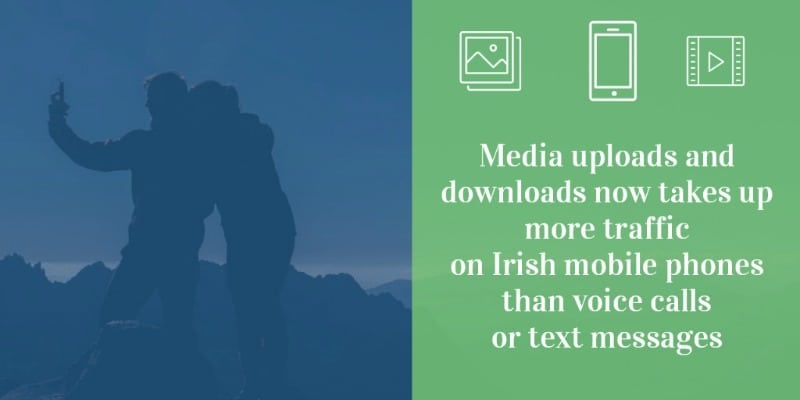 Media uploads and downloads is the prevalent use of Irish mobile phones in 2015 reports Irish visual marketing and mobile marketing expert