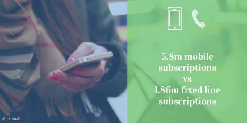 The number of Irish mobile subscriptions versus fixed line subscriptions in Ireland