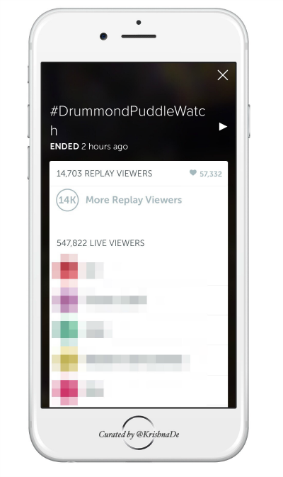 Drummond Puddle Watch live and replay viewers - curated by Krishna De