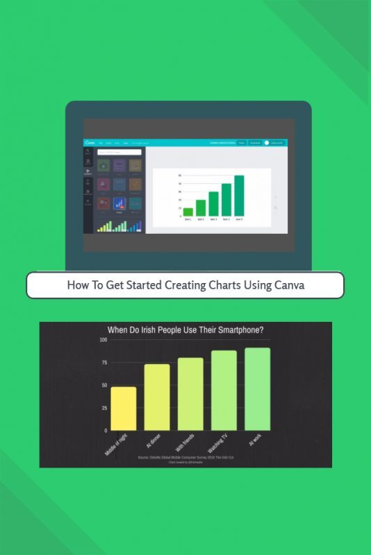How to get started creating bar charts line graphs and pie charts using Canva